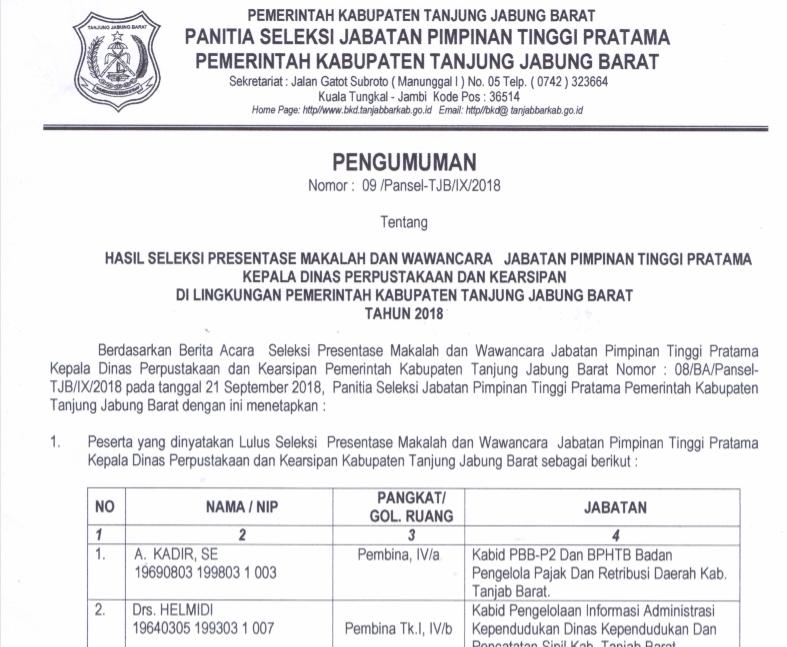 Hasil Seleksi Presentase Makalah Dan Wawancara Jabatan Pimpinan Tinggi Pratama Kepala Dinas Perpustakaan Dan Kearsipan Pemerintah Kabupaten Tanjung Jabung Barat